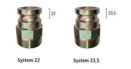 Unterschiedliche Systeme der Mörtelkupplung skizziert